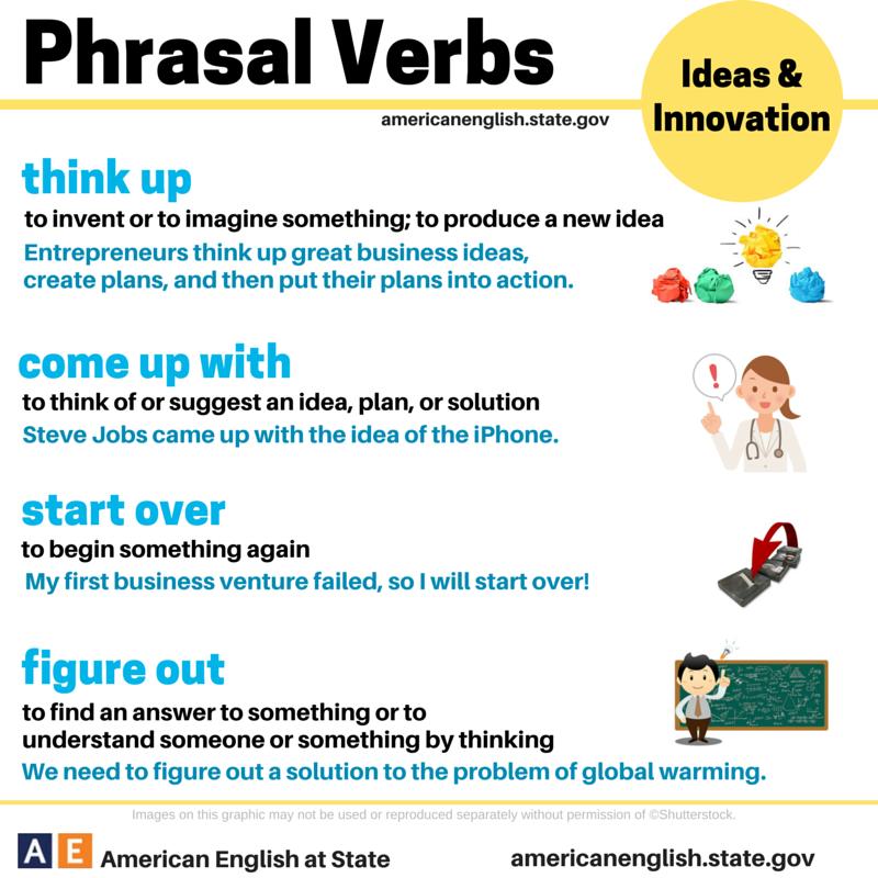 Phrasal Verbs: Ideas & Innovation – ENGLISHFY® | Você fluente!