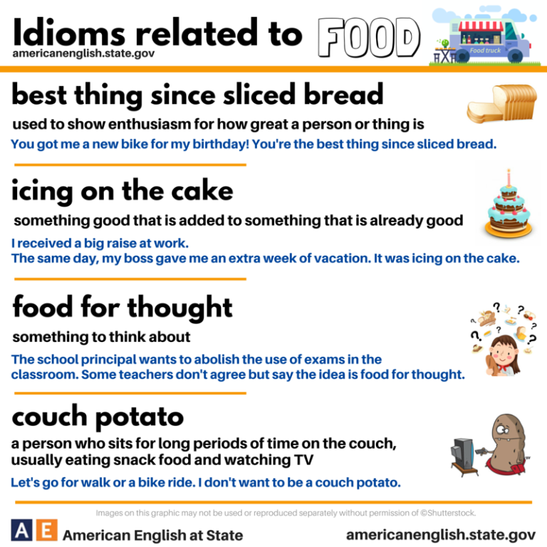 Idioms related to food