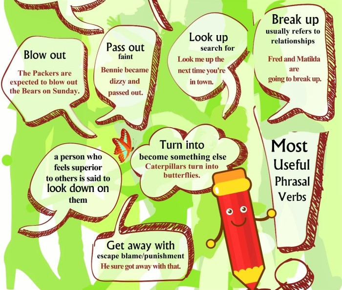 most usefyl phrasal verbs