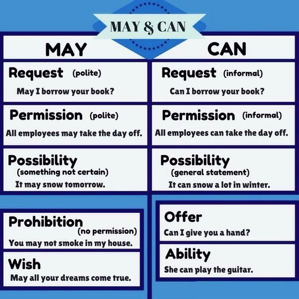 May & Can