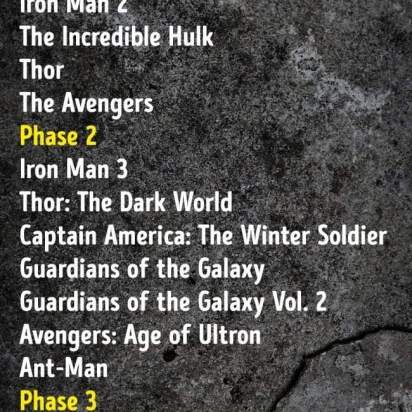 The Best Order to Watch Marvel Movies